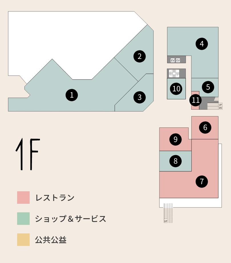 1Fのフロアマップ